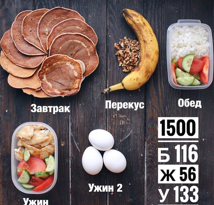 Пример Сбалансированного Питания Для Похудения На.