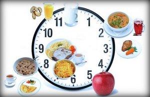 Шести разовое питание