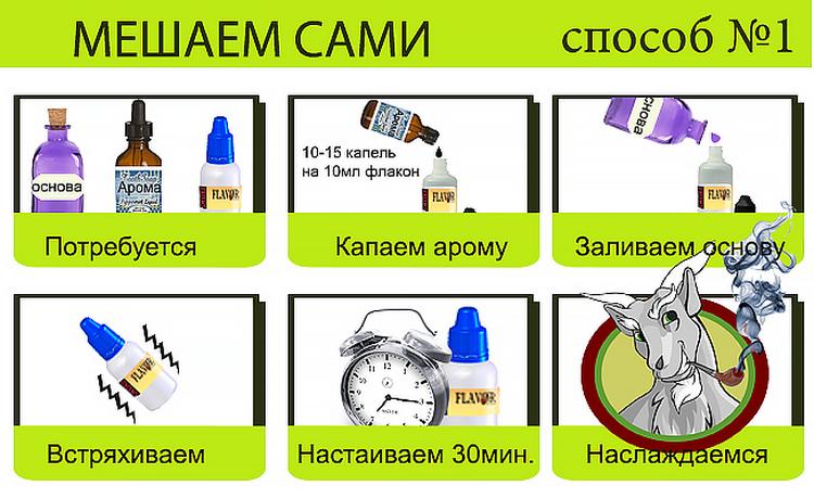 Приготовление жидкости для электронных сигарет своими руками (в домашних условиях): что потребуется