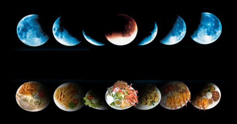 Лунная диета — питание по календарю на каждый день