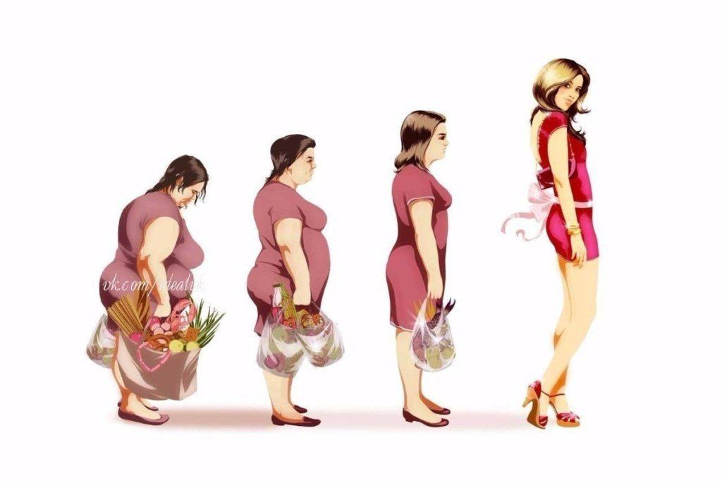 Мотивация для похудения — цитаты, афоризмы и слоганы