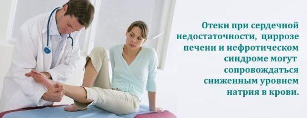 Симптомы отклонений