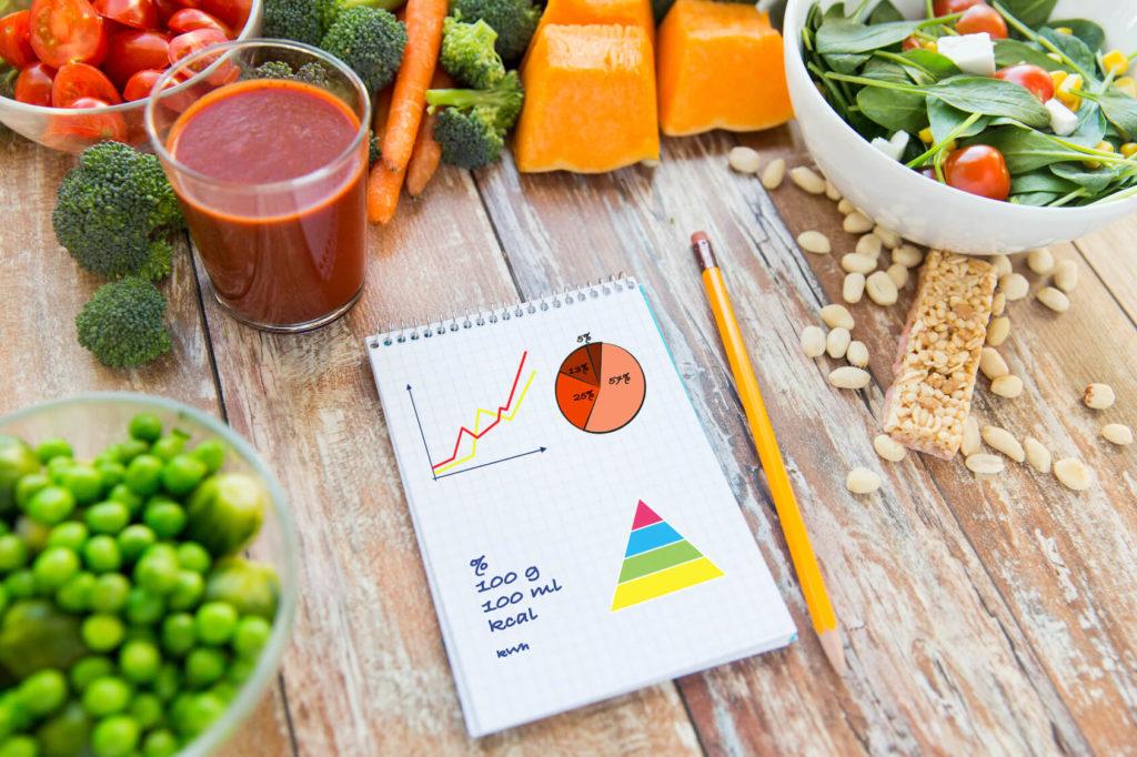 БЖУ — расчет калорий для похудения